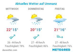 Wetter Ummanz