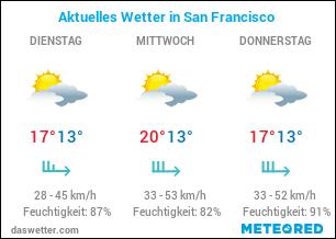 Aktuelles Wetter in San Francisco