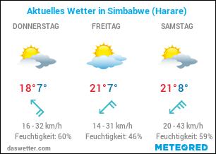 Wetter in Simbabwe