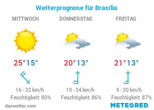 Aktuelles Wetter Brasilia