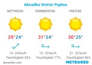 Aktuelles Wetter Paphos, Zypern