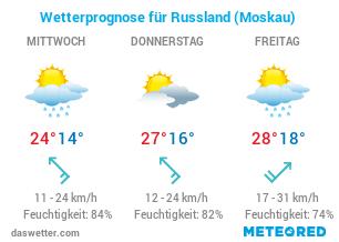 Aktuelles Wetter Moskau