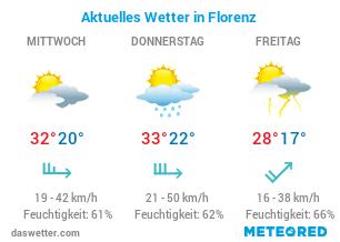 Wie ist das aktuelle Wetter in Florenz?