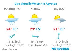 Aktuelles Wetter in Ägypten