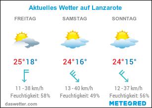 Das aktuelle Wetter auf Lanzarote.