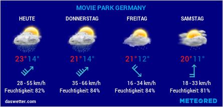 Wetter Movie Park