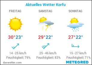 Aktuelles Wetter auf Korfu