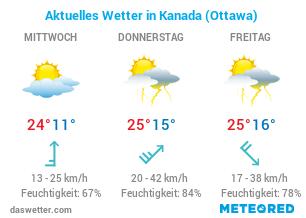 Wetter in Kanada
