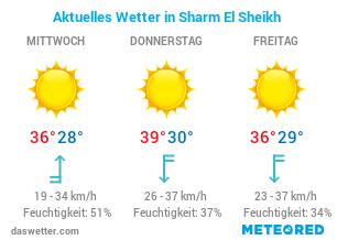 Aktuelles Wetter in Sharm el Sheikh