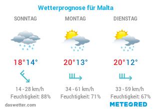 Wie ist das aktuelle Wetter auf Malta?