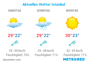 Aktuelles Wetter in Istanbul