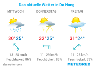Wetter in Da Nang