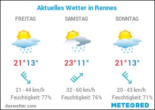 Wie ist das aktuelle Wetter in Rennes?