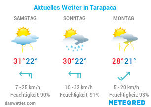 Tarapaca Wetter
